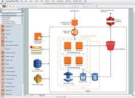 architecture web application architecture diagram home decor