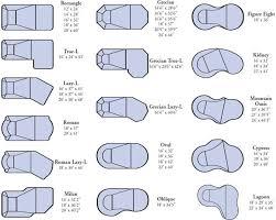 brilliant 25 inground pool dimensions design inspiration of