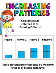 10 best patterns images on pinterest number patterns grade 3