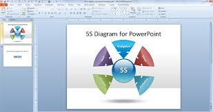 5s powerpoint template 5s presentation template pet land ideas