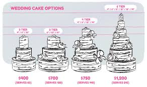 how much do wedding cakes cost simple ideas wedding cake pricing crafty inspiration
