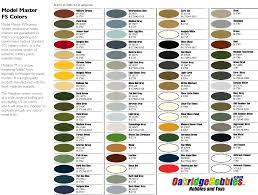 100 paint colour chart revell the unofficial airfix