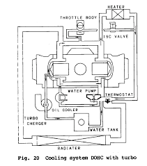 subaru engine diagram watervpump subaru wiring diagram instructions