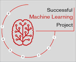 pattern recognition and machine learning epfl 138 best artificial intelligence and machine learning shared by