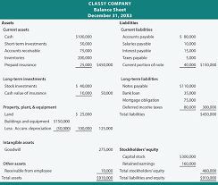 financial statements for architects entrearchitect