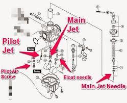 yamaha blaster stator wiring diagram u2013 readingrat net