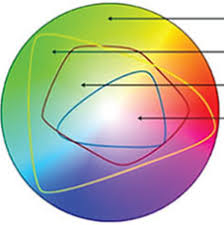 rgb to cmyk conversion for color printing cmyk color explained