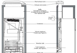 norcold refrigerator ventilation how important is the venting