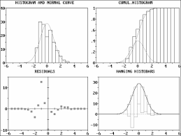 statistics histogram example