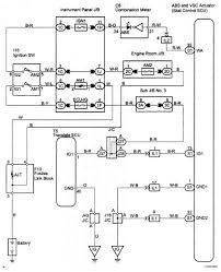 dtc vehicle can communication malfunction description toyota
