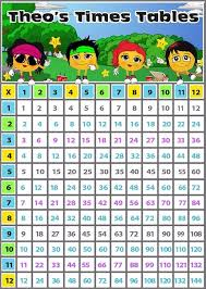 times table grid 7 best personalised times tables grids images on times