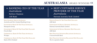 Best Resume Ever Seen by The International Banker Asia U0026 Australasia Banking Awards 2015