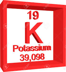 Potassium On Periodic Table Periodic Table Of Elements Potassium Royalty Free Cliparts