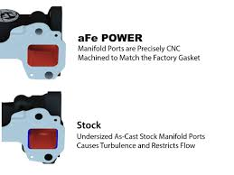 afe power 46 40024 bladerunner ported ductile iron exhaust