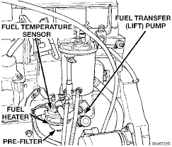 diagrams 640837 dodge lift pump wiring diagram u2013 dodge 2500 with