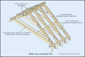 rafter spacing the word roof framing terms the ashi reporter inspection news