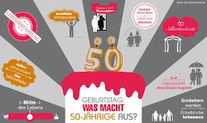 spr che zum 50 geburtstag frau spruche fur einladungen zum 50 geburtstag thegirlsroom co