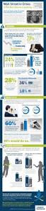253 best infographics finance images on pinterest finance