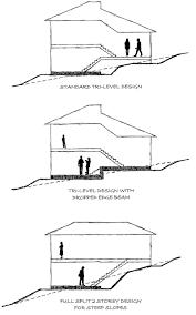 sloped land house plans home designs ideas online zhjan us