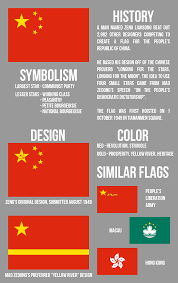 Flag With Four Red Stars Meaning Of The People U0027s Republic Of China Flag Vexillology