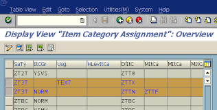 sap document types table assign sap item category to sales document type using spro