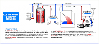 tankless water heater gothotwater com