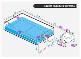 Excepcional Projetos de piscinas de concreto | Pinterest | Swimming pools  #UR48