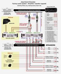 viasat linkway s2 modem console wiring diagram viasat modem manual