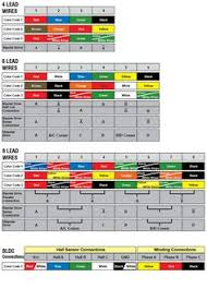 ohm u0027s law formulas electronics pinterest leis law and