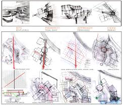 of art design and architecture sara amin