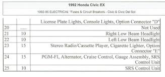 civic eg view topic u002792 u002795 civic fuse box diagrams engine bay