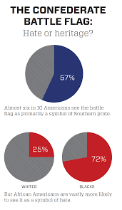 What Does The Flag Of Panama Represent Furling The Flag Southern Poverty Law Center