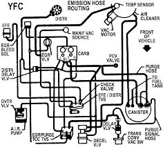 2006 Ford Fusion Fuse Box Diagram Also 1984 Jeep Cj7 Vacuum Diagrams 1980 Camaro Fuse Box Diagram 1981 Camaro Fuse Box Diagram Wiring
