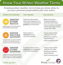 winter advisories and storms ready