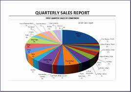 quarterly sales report template quarterly sales report template