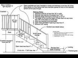 Stair Handrail Requirements Deck Stair Railing Dimensions Deck Stair Rail Height Standard