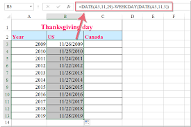 how to calculate the date of thanksgiving day based on specific