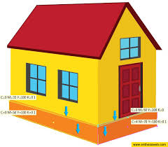 make house learn how to create a 3d house vector in illustrator entheos