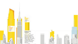National Geographic Infographic Reveals What The Consumes 101 Of The Most Fantastic Infographics You Ll