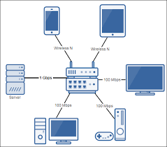 Home Server Network Design Diy Home Server Diyhomeserver Co Uk