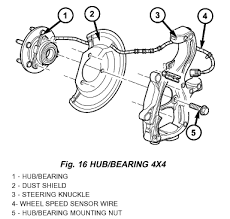 2005 dodge dakota front suspension diagram how is it to repair a front wheel bearing on a 03 dodge ram 1500