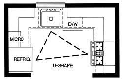u shaped kithcen floor plans interior home page