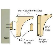 wood shelf bracket link doesn u0027t go anywhere but the picture is