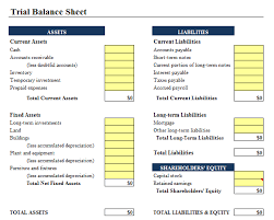 Accrual Accounting Excel Template Trial Balance Sheet Template Accounting Templates