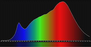 Color Spectrum Astra 1x1 Soft Bi Color Led Lighting U0026 Accessories Litepanels