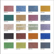 water based external wall texture paint texture paint for exterior