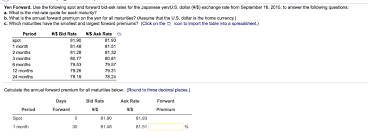 bid rate solved use the following spot and forward bid ask rates f