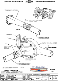 chevy rear end diagram 2000 chevy rear end diagram u2022 sewacar co