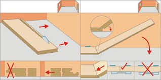 how does it take to install laminate flooring with your own