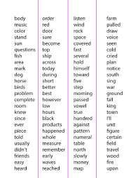 fry sight words grade worksheet dolch sight words grade wosenly free worksheet